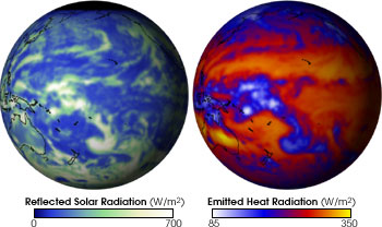 Reflected solar radiation, emitted heat radiation, NASA, climate sensitivity, greenhouse gases